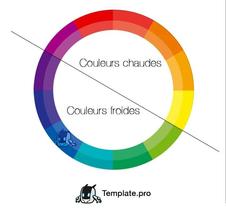 couleur-chaud-froid
