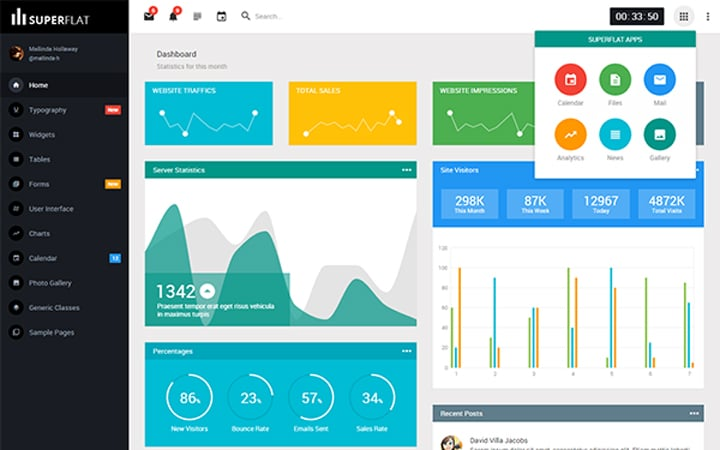 SuperFlat - Simple Responsive Admin Theme by rushenn